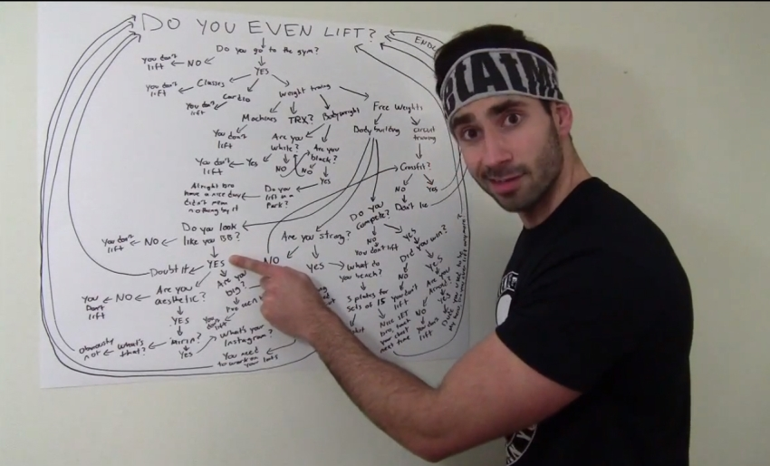 Dom Mazzetti sarcasticaly pointing with his figer at a whiteboard where he wrote nonsense fitness advice