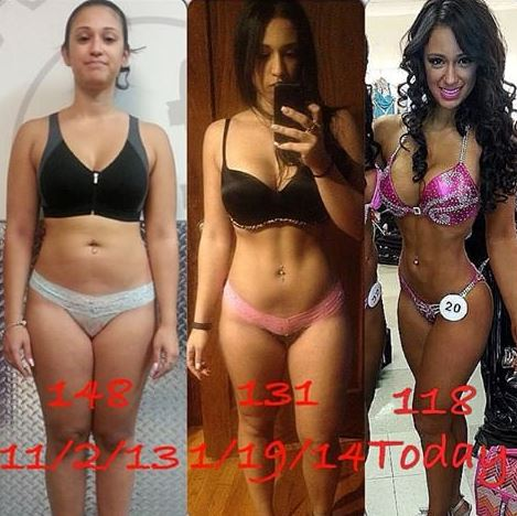 Laura Ivette's transformation from out of shape to fit and healthy