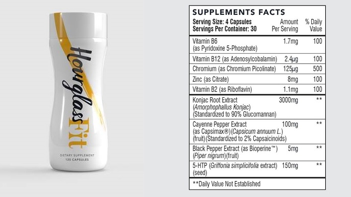 Hourglass Fit fat burner review