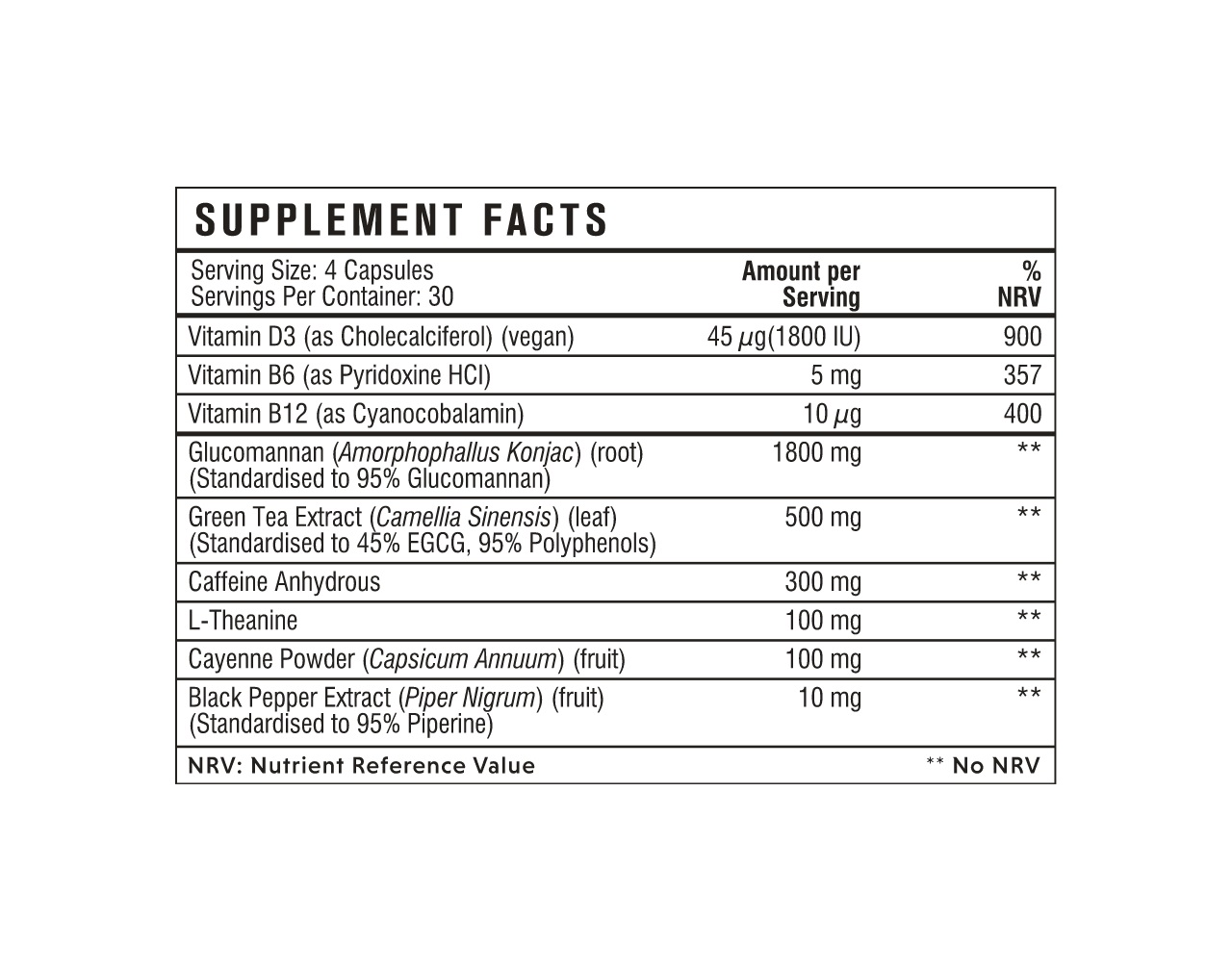Instant Knockout Cut review - ingredients